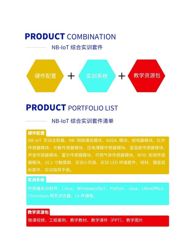 产品介绍1